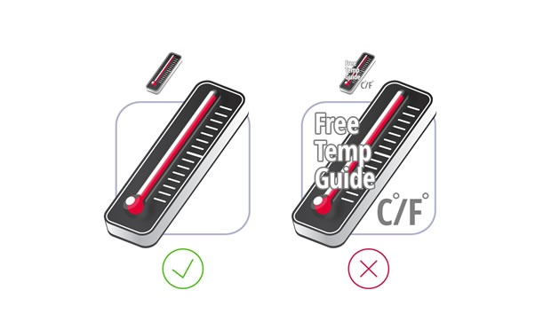 Two copies of a thermometer icon. The one on the right is cluttered with text, and clearly less effective than the simple uncluttered version on the left